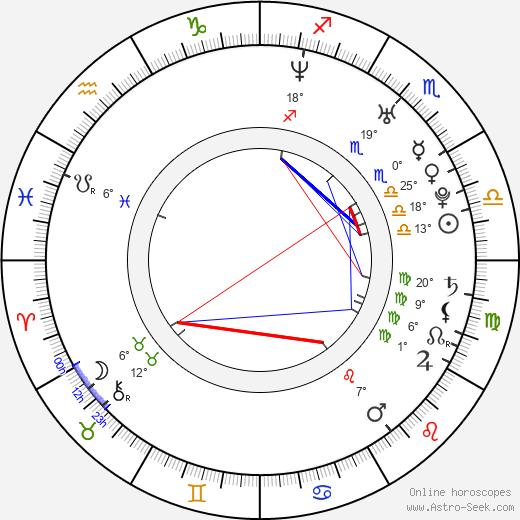 Aaron Ashmore birth chart, biography, wikipedia 2019, 2020