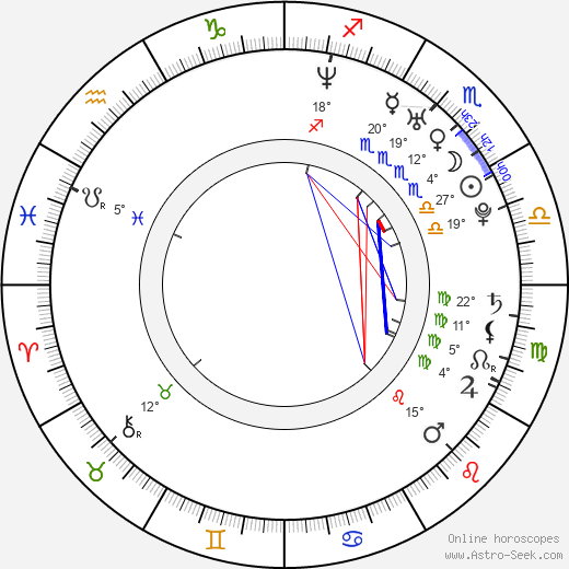 Brian Jun birth chart, biography, wikipedia 2018, 2019