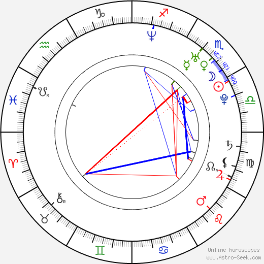 Brian Jun astro natal birth chart, Brian Jun horoscope, astrology