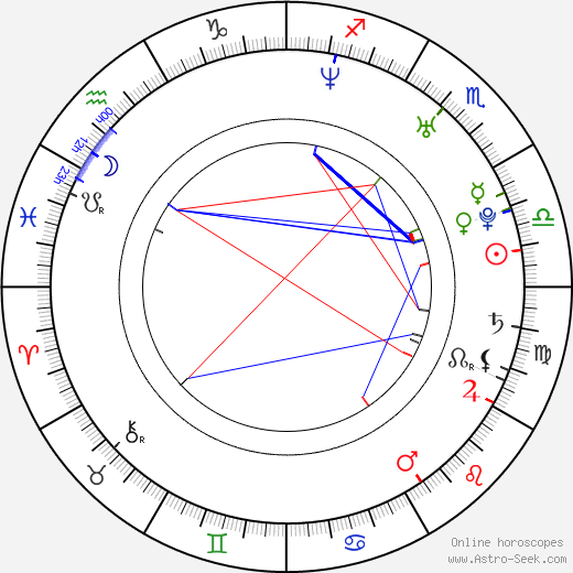 Brianna Brown astro natal birth chart, Brianna Brown horoscope, astrology
