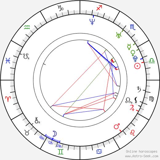 Chris O'Dowd astro natal birth chart, Chris O'Dowd horoscope, astrology