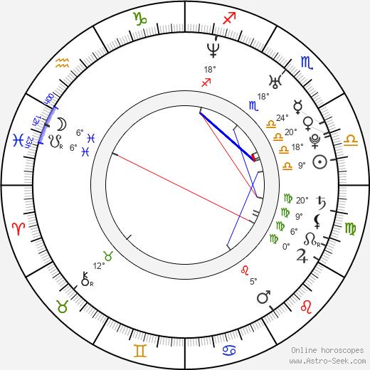 Claudia Bassols birth chart, biography, wikipedia 2020, 2021