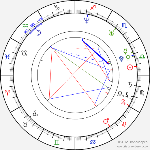 David Offenheiser tema natale, oroscopo, David Offenheiser oroscopi gratuiti, astrologia