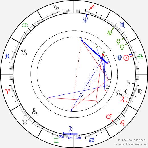 Doona Bae tema natale, oroscopo, Doona Bae oroscopi gratuiti, astrologia