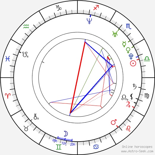 Emmi tema natale, oroscopo, Emmi oroscopi gratuiti, astrologia