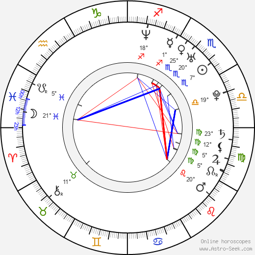 Erica Cerra birth chart, biography, wikipedia 2018, 2019