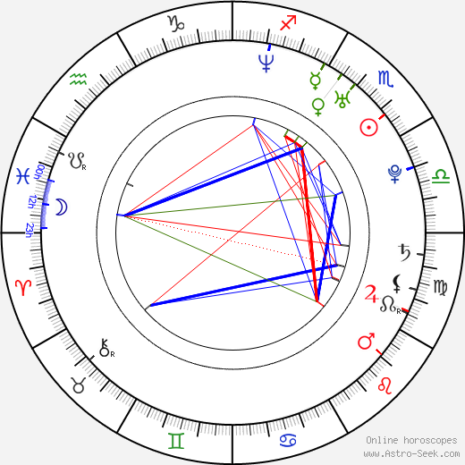 Erica Cerra astro natal birth chart, Erica Cerra horoscope, astrology