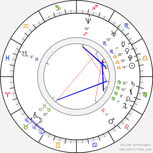 Georgina Verbaan birth chart, biography, wikipedia 2018, 2019
