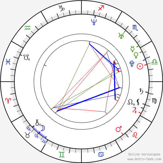 Georgina Verbaan astro natal birth chart, Georgina Verbaan horoscope, astrology