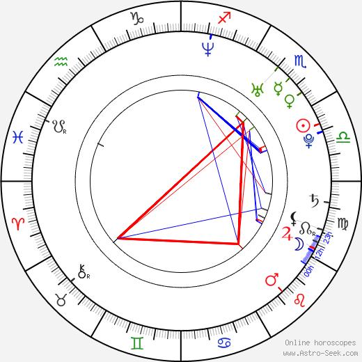Ilker Ayrik день рождения гороскоп, Ilker Ayrik Натальная карта онлайн