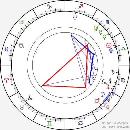 Jaclynn Tiffany Brown tema natale, oroscopo, Jaclynn Tiffany Brown oroscopi gratuiti, astrologia