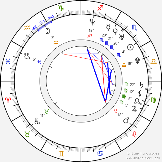 Jakub Zdeněk birth chart, biography, wikipedia 2019, 2020