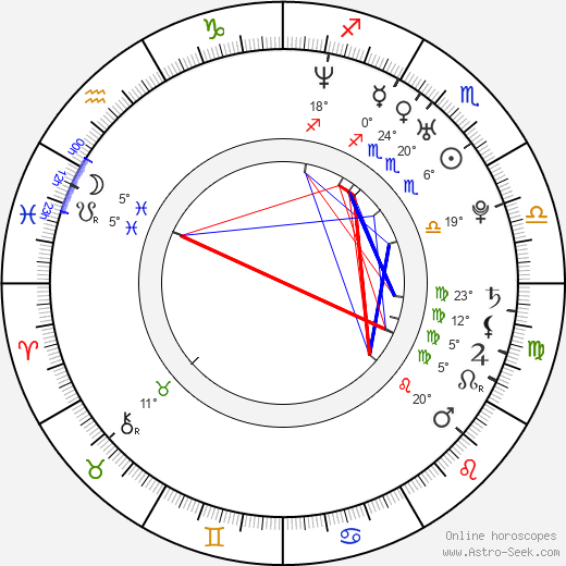 James A. Woods birth chart, biography, wikipedia 2019, 2020