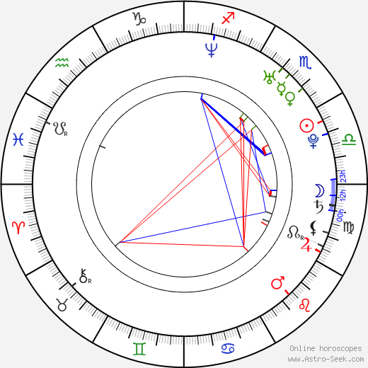 Jeff Galfer astro natal birth chart, Jeff Galfer horoscope, astrology