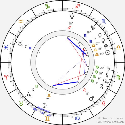 Joe Leonard birth chart, biography, wikipedia 2018, 2019