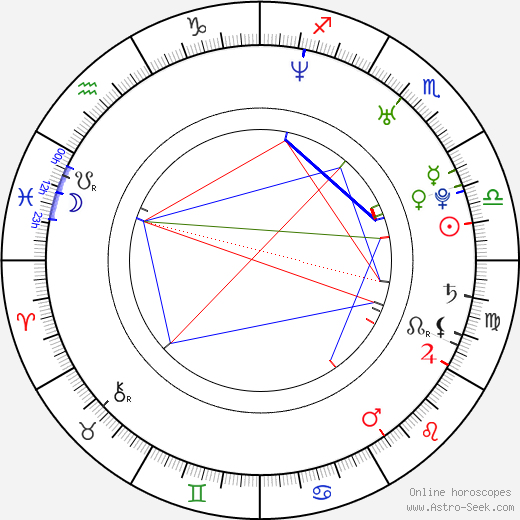 John Hennigan tema natale, oroscopo, John Hennigan oroscopi gratuiti, astrologia