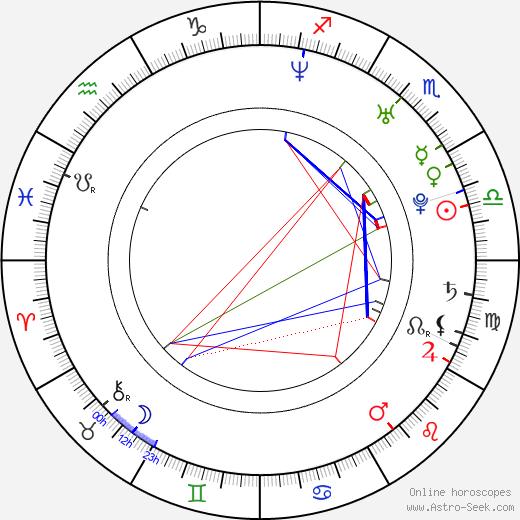 Кристанна Локен Kristanna Loken день рождения гороскоп, Kristanna Loken Натальная карта онлайн