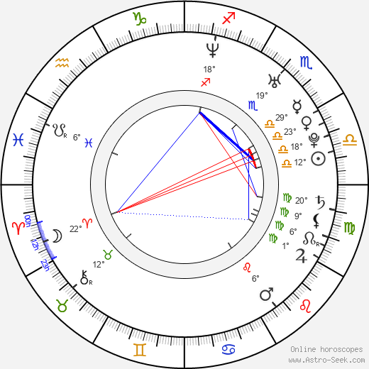 Lex Shrapnel birth chart, biography, wikipedia 2019, 2020