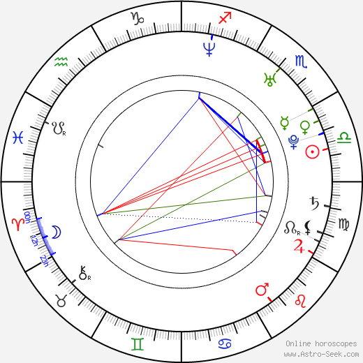 Lex Shrapnel astro natal birth chart, Lex Shrapnel horoscope, astrology