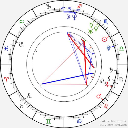 Mahdi Fleifel день рождения гороскоп, Mahdi Fleifel Натальная карта онлайн