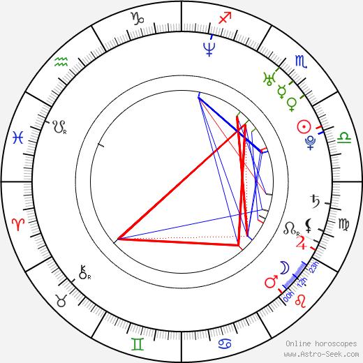 Marie Claude Bourbonnais astro natal birth chart, Marie Claude Bourbonnais horoscope, astrology