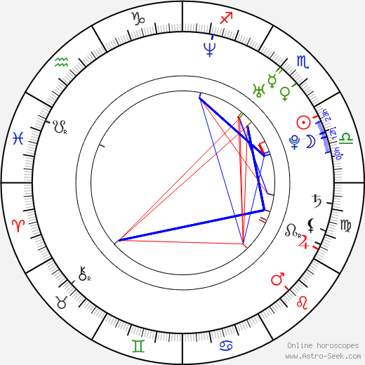 Nick Agiashvili tema natale, oroscopo, Nick Agiashvili oroscopi gratuiti, astrologia