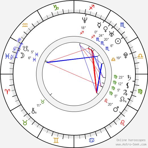 Oren Kaplan birth chart, biography, wikipedia 2019, 2020