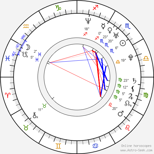 Paul Telfer birth chart, biography, wikipedia 2019, 2020