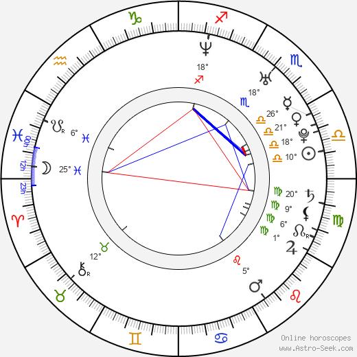 Rachael Leigh Cook birth chart, biography, wikipedia 2018, 2019