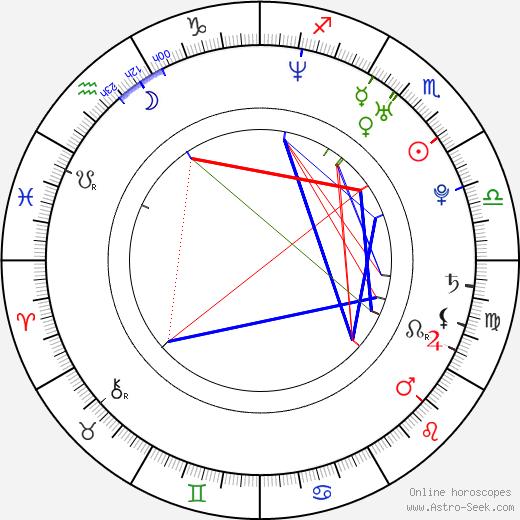 René Oltmanns birth chart, René Oltmanns astro natal horoscope, astrology