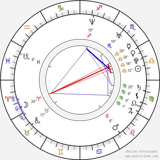 Richard Seymour birth chart, biography, wikipedia 2019, 2020