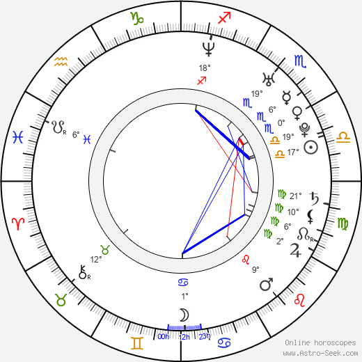 Rob Sheridan birth chart, biography, wikipedia 2019, 2020