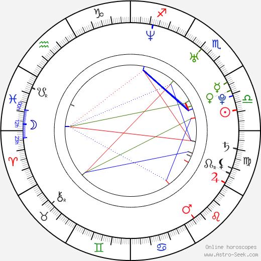 Sam Easton tema natale, oroscopo, Sam Easton oroscopi gratuiti, astrologia