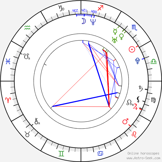 Sarah Thompson astro natal birth chart, Sarah Thompson horoscope, astrology
