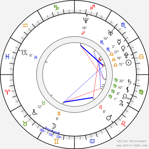Tawny Roberts birth chart, biography, wikipedia 2019, 2020