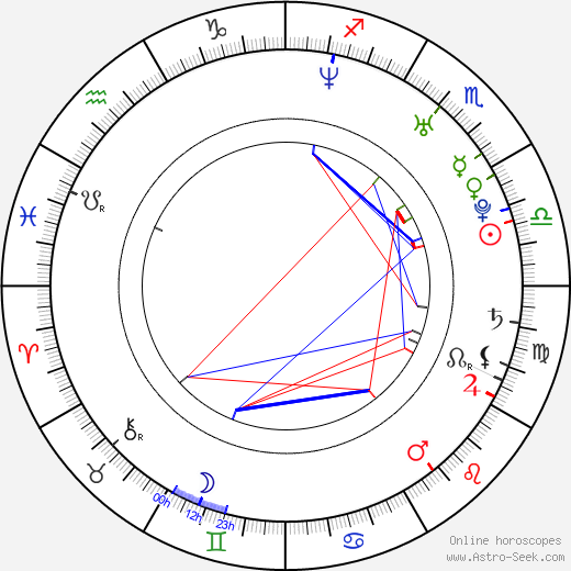 Tawny Roberts astro natal birth chart, Tawny Roberts horoscope, astrology