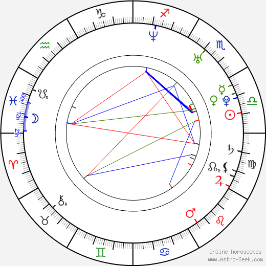 Václav Neužil Jr. birth chart, Václav Neužil Jr. astro natal horoscope, astrology