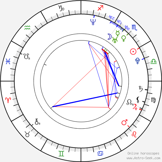 Vanessa Petruo tema natale, oroscopo, Vanessa Petruo oroscopi gratuiti, astrologia