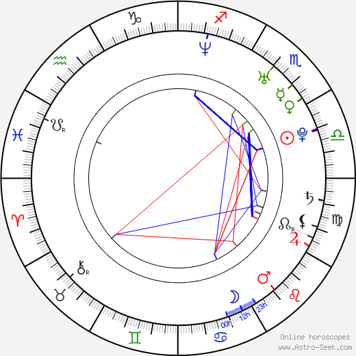 Wesley Brown astro natal birth chart, Wesley Brown horoscope, astrology