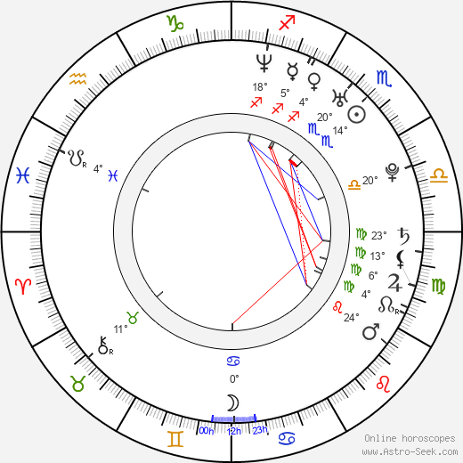 Amy Purdy birth chart, biography, wikipedia 2017, 2018