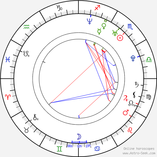 Amy Purdy astro natal birth chart, Amy Purdy horoscope, astrology