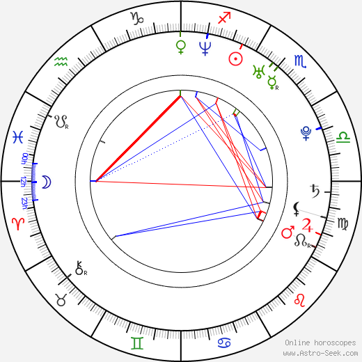 Chamillionaire Chamillionaire день рождения гороскоп, Chamillionaire Натальная карта онлайн