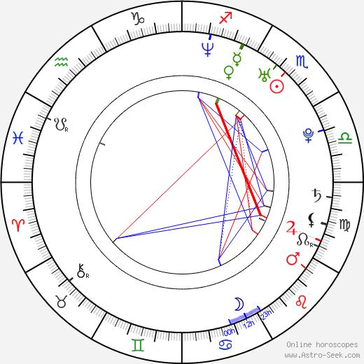Cory Hardrict tema natale, oroscopo, Cory Hardrict oroscopi gratuiti, astrologia