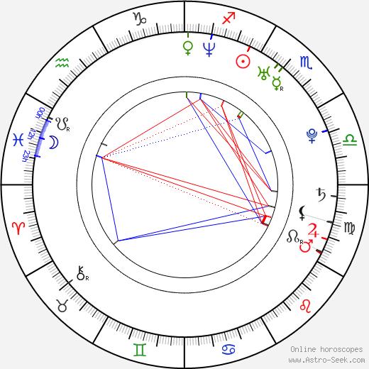 Dalibor Štroncer astro natal birth chart, Dalibor Štroncer horoscope, astrology
