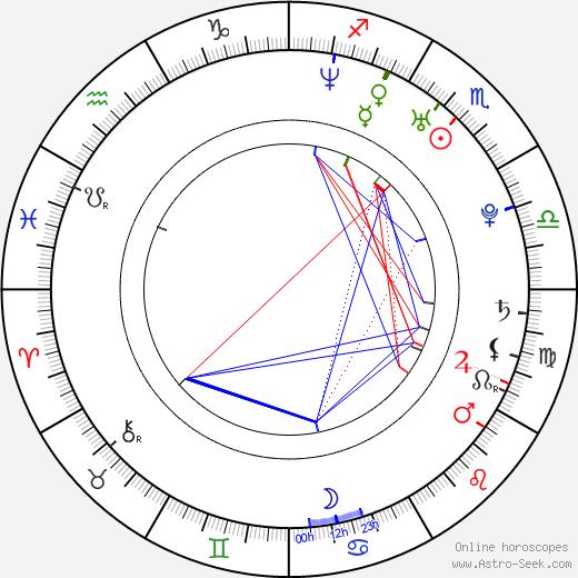 Дания Рамирес Dania Ramirez день рождения гороскоп, Dania Ramirez Натальная карта онлайн