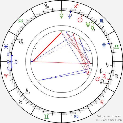 Daniel Henney astro natal birth chart, Daniel Henney horoscope, astrology
