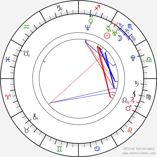 Elizabeth Anne Allen birth chart, Elizabeth Anne Allen astro natal horoscope, astrology