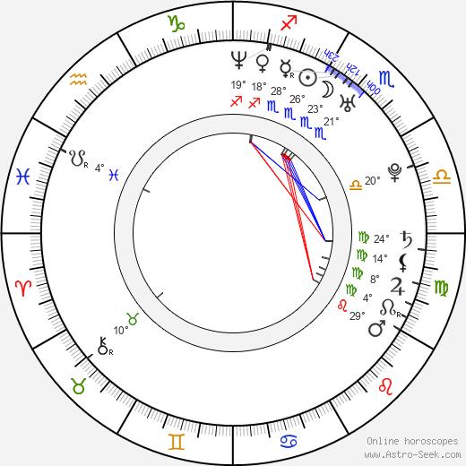 Francesco Arca birth chart, biography, wikipedia 2020, 2021