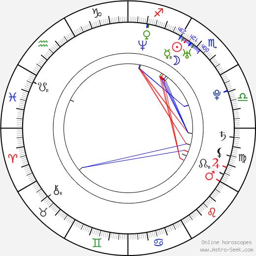 Francesco Arca birth chart, Francesco Arca astro natal horoscope, astrology