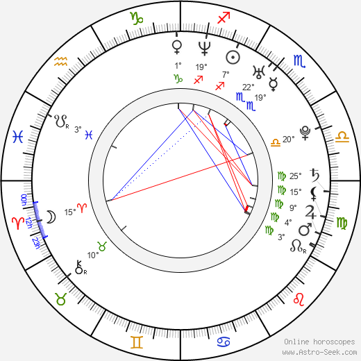 Game birth chart, biography, wikipedia 2018, 2019